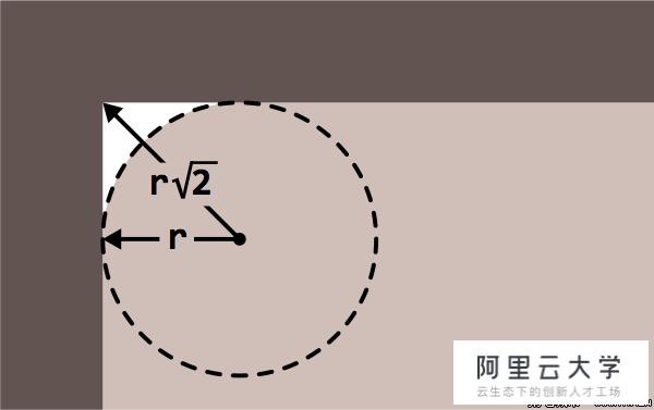 (高级)css编码之:边框border一,实现半透明边框 方法: border:10px