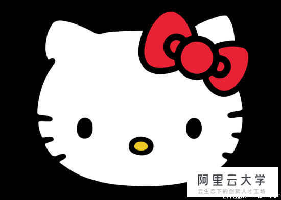 我们先看下原图: 从上图可以看出,hello kitty 由脸蛋,耳朵,红色